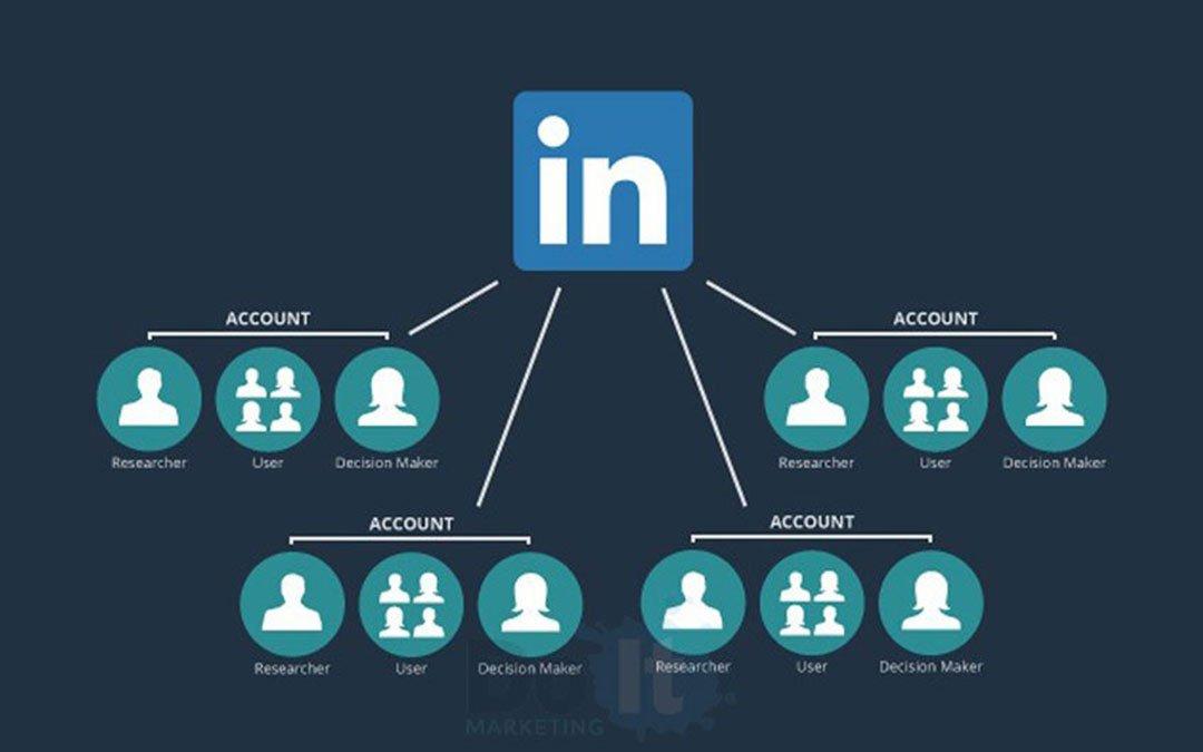 AMB se beneficia al publicar en LinkedIn