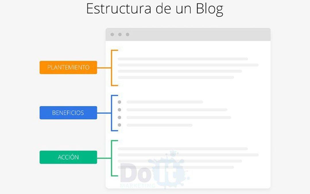 Como escribir un blog y optimizarlos